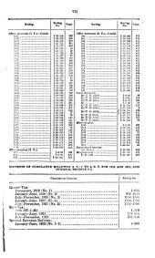 Internal Revenue Bulletin: Cumulative bulletin, Volume 1