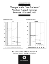 Changes in the Distribution of Workers¿ Annual Earnings Between 1979 And 2007