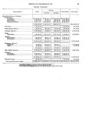 Combined statement of receipts, expenditures and balances of the United States government
