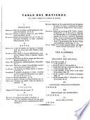 Bulletin de la classe historico-philologique de l'Académie ...