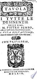 Tavola di Tutte le desinentie delle-rime, poste conversi interi, ...